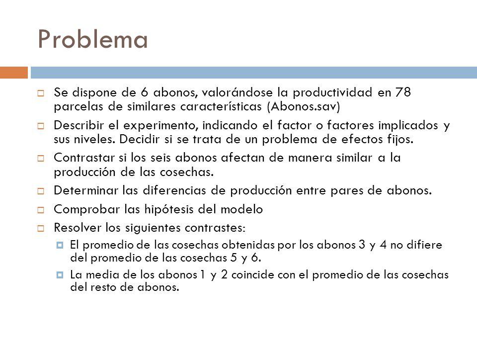 Problema Se dispone de 6 abonos, valorándose la productividad en 78 parcelas de similares características (Abonos.sav)