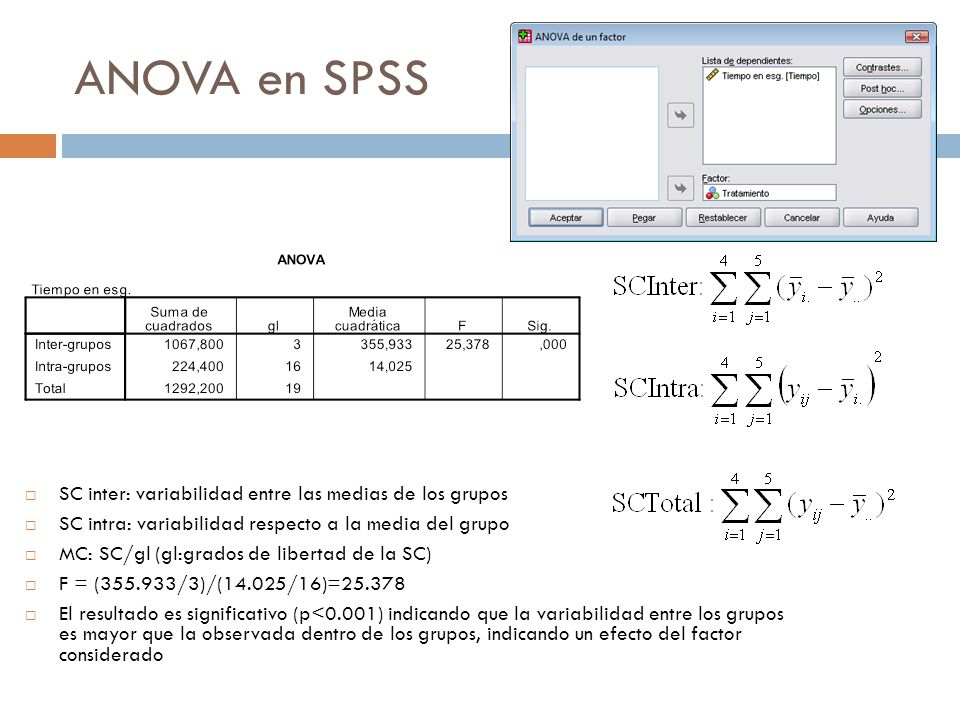 ANOVA en SPSS SC inter: variabilidad entre las medias de los grupos