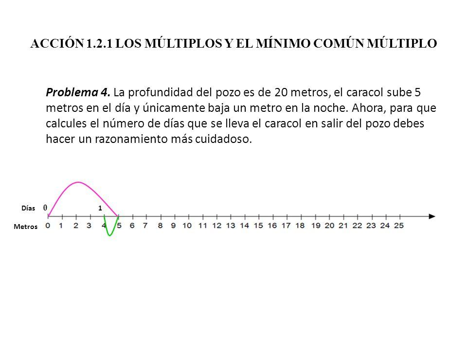 ACCIÓN 1.2.1 LOS MÚLTIPLOS Y EL MÍNIMO COMÚN MÚLTIPLO
