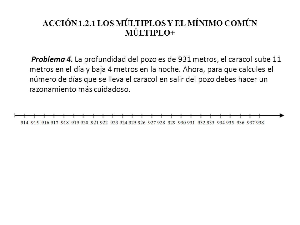 ACCIÓN 1.2.1 LOS MÚLTIPLOS Y EL MÍNIMO COMÚN MÚLTIPLO+