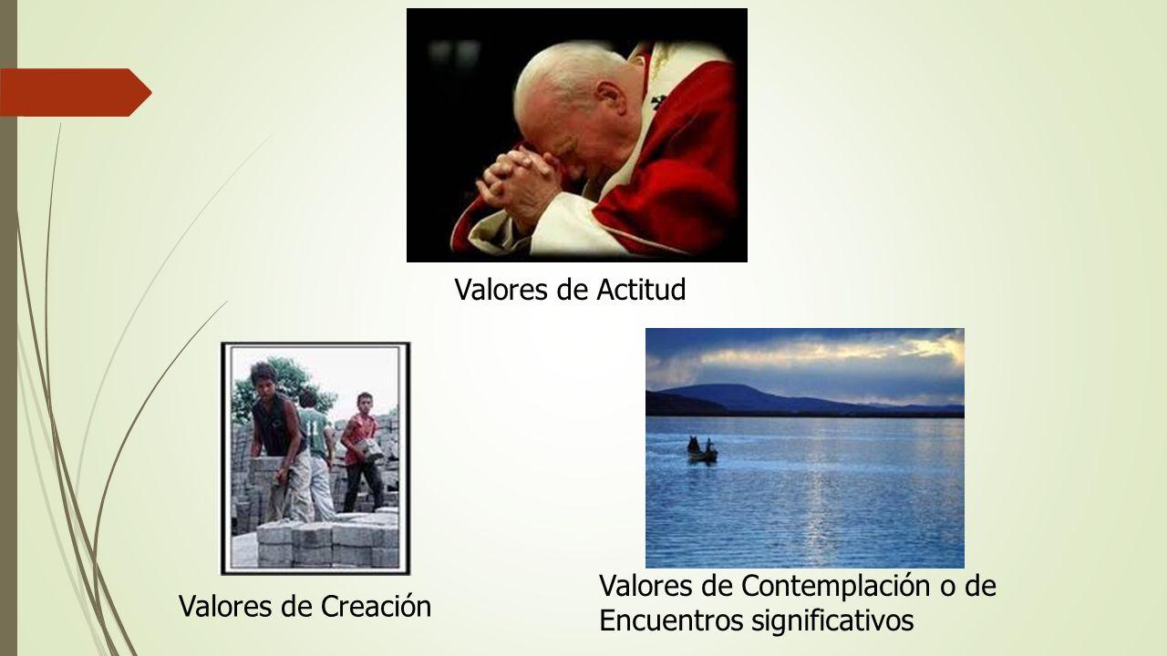 Valores de Actitud Valores de Contemplación o de Encuentros significativos Valores de Creación