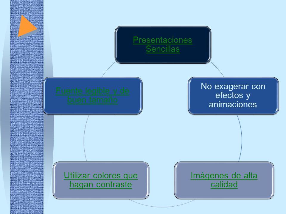 Presentaciones Sencillas No exagerar con efectos y animaciones