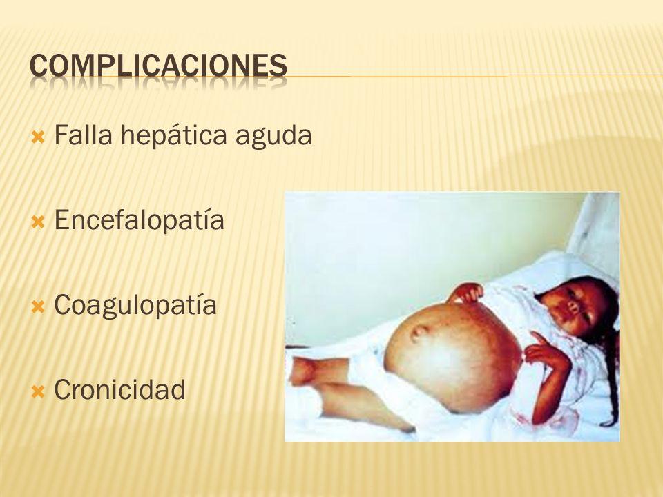 complicaciones Falla hepática aguda Encefalopatía Coagulopatía