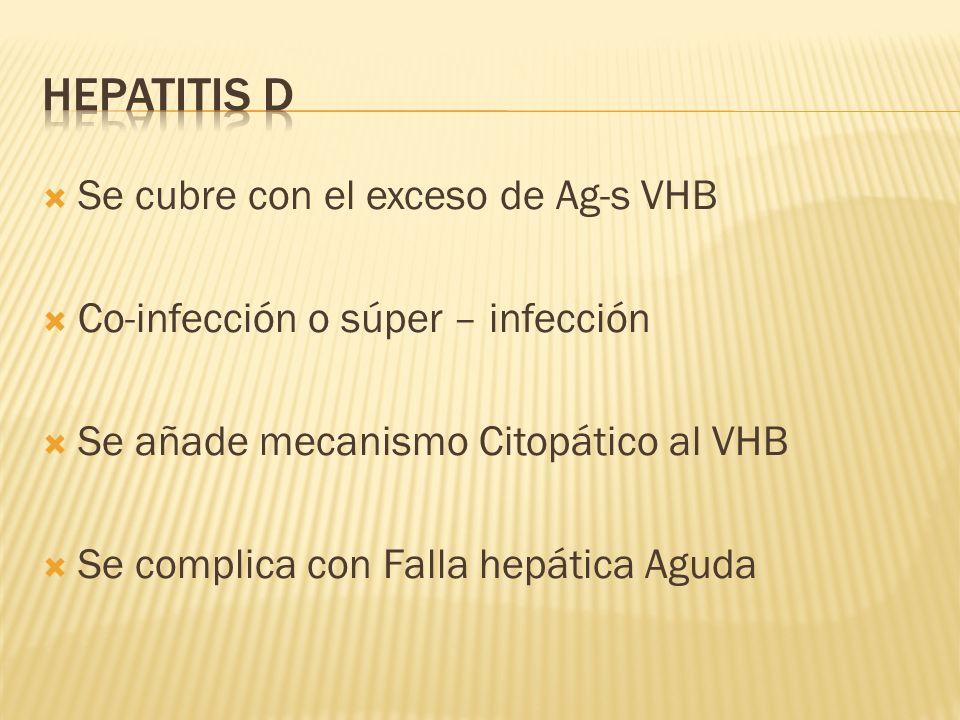 Hepatitis d Se cubre con el exceso de Ag-s VHB