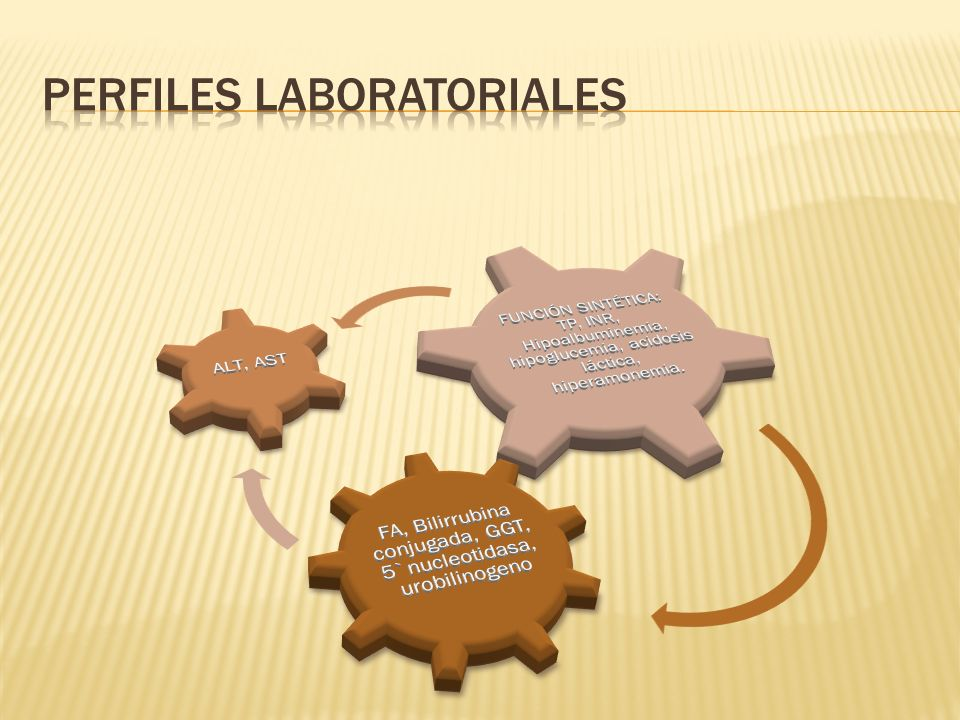 Perfiles laboratoriales