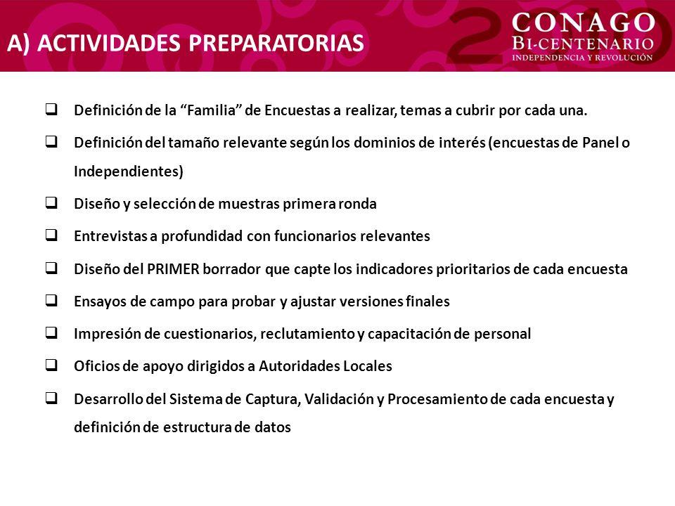A) ACTIVIDADES PREPARATORIAS
