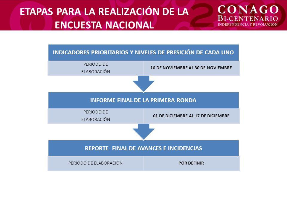 ETAPAS PARA LA REALIZACIÓN DE LA ENCUESTA NACIONAL