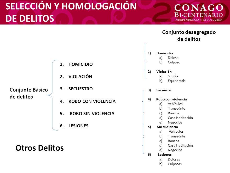 SELECCIÓN Y HOMOLOGACIÓN DE DELITOS