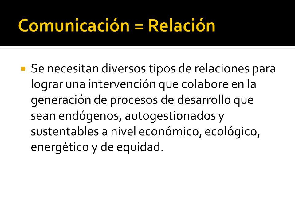 Comunicación = Relación