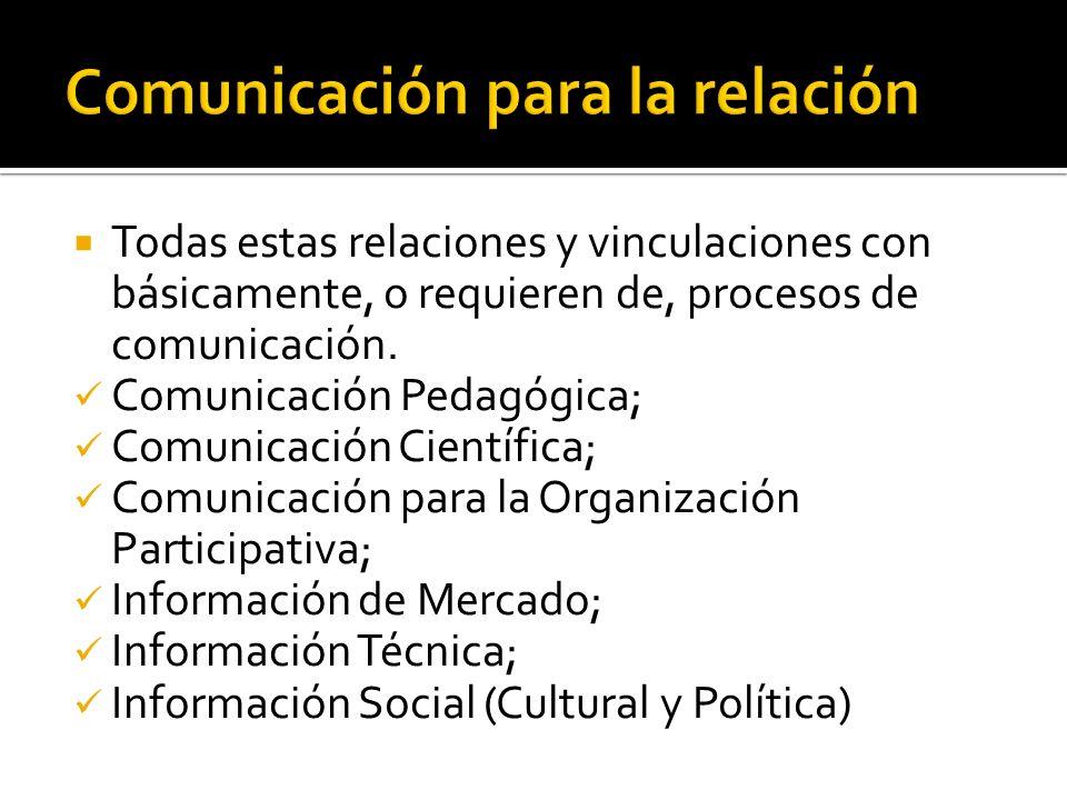 Comunicación para la relación