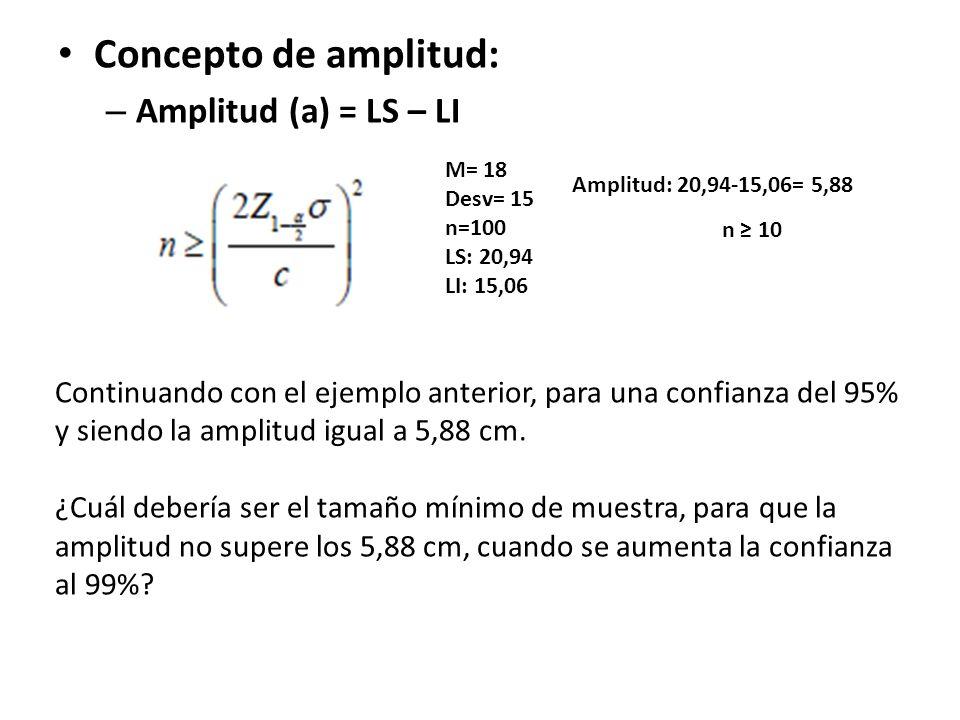 Concepto de amplitud: Amplitud (a) = LS – LI