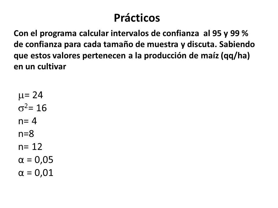 Prácticos = 24 2= 16 n= 4 n=8 n= 12 α = 0,05 α = 0,01