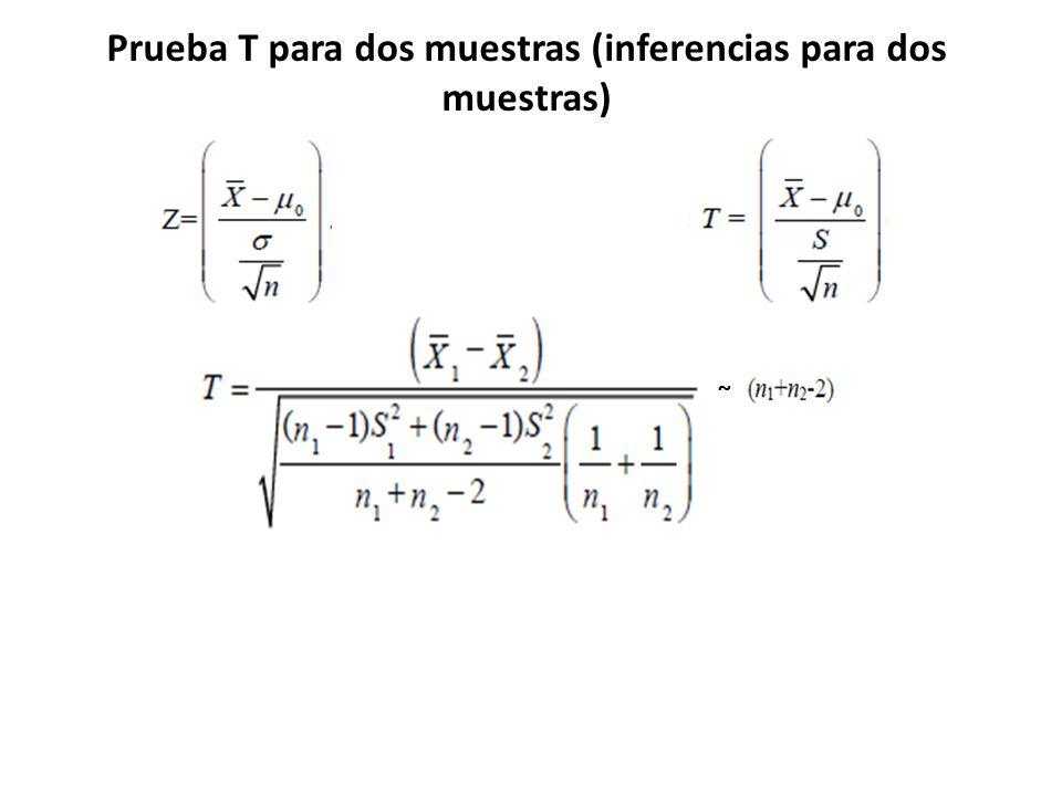 Prueba T para dos muestras (inferencias para dos muestras)