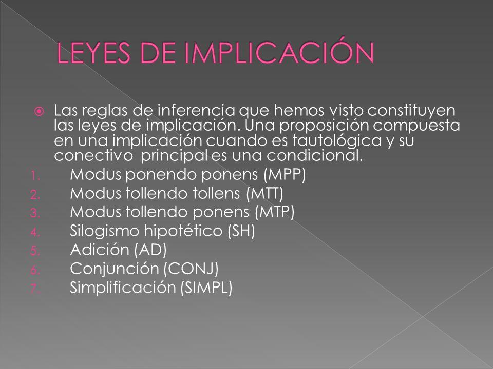 LEYES DE IMPLICACIÓN
