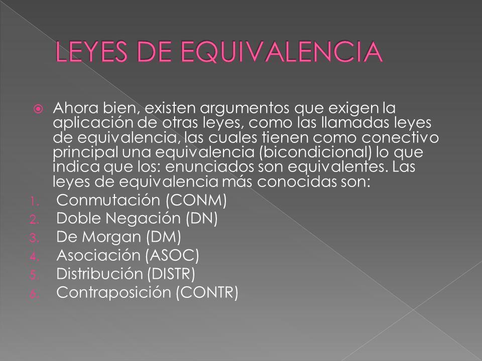 LEYES DE EQUIVALENCIA