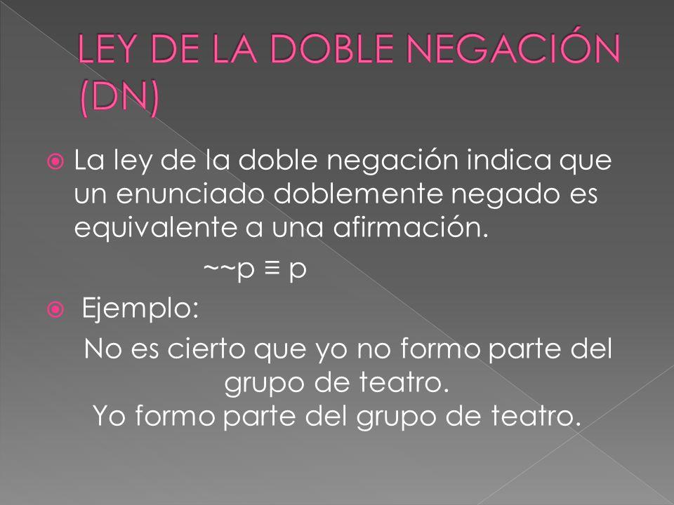 LEY DE LA DOBLE NEGACIÓN (DN)