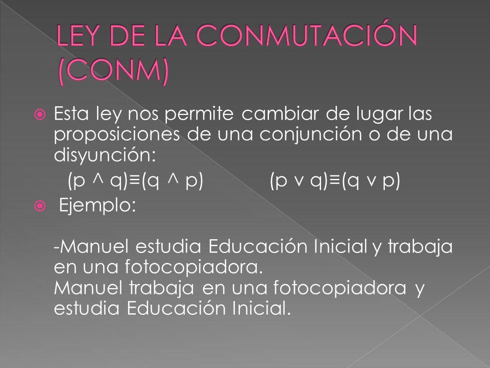 LEY DE LA CONMUTACIÓN (CONM)