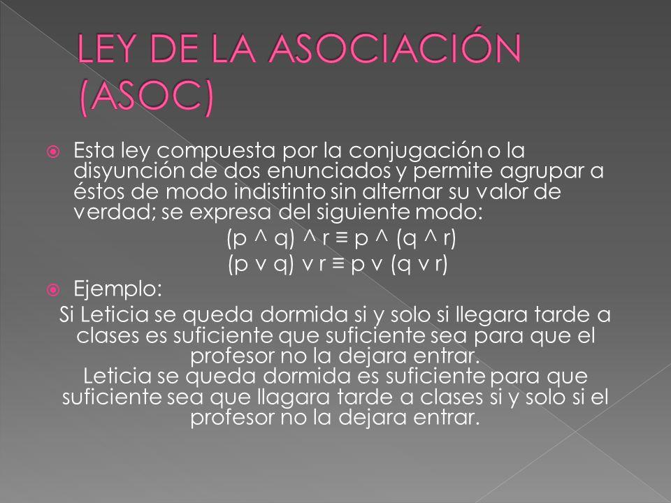LEY DE LA ASOCIACIÓN (ASOC)