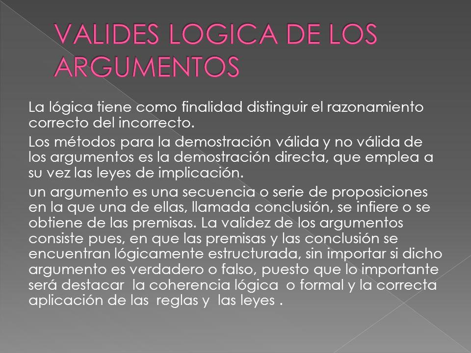 VALIDES LOGICA DE LOS ARGUMENTOS