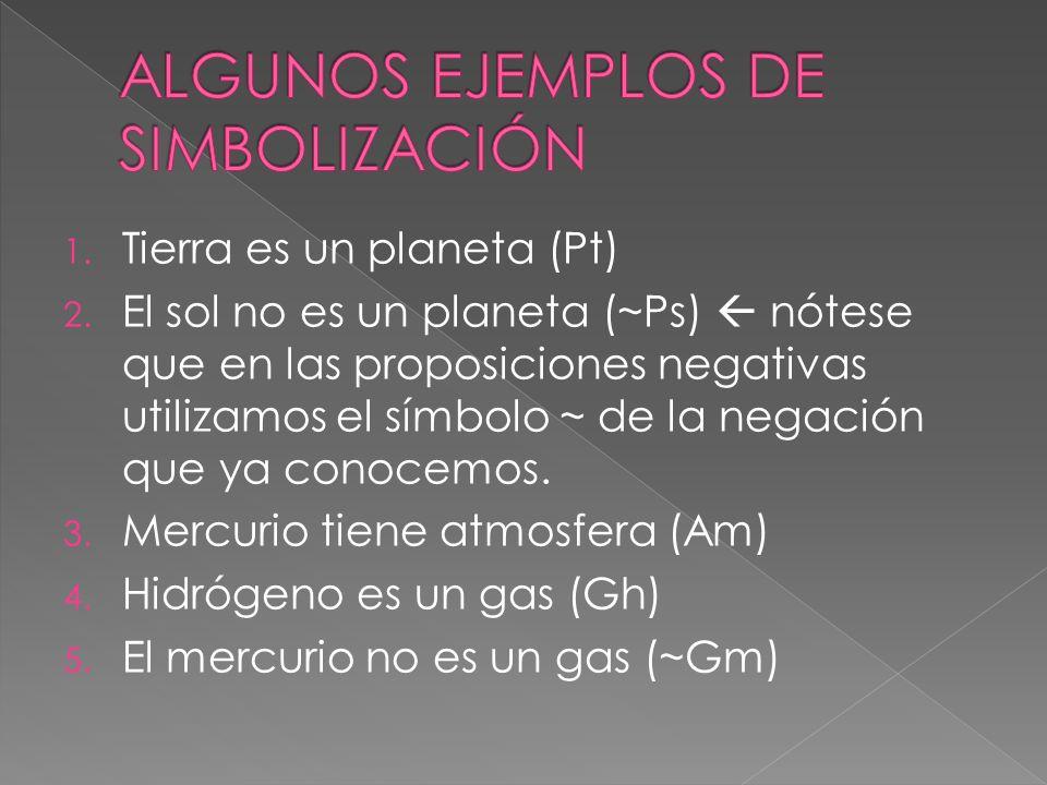 ALGUNOS EJEMPLOS DE SIMBOLIZACIÓN