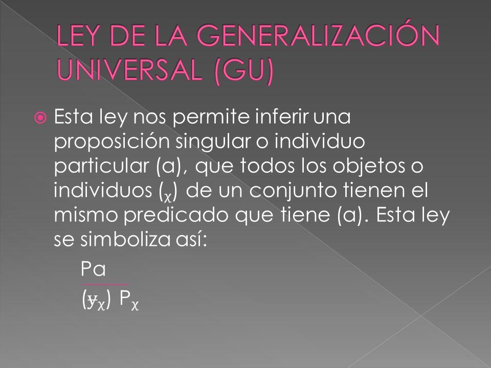 LEY DE LA GENERALIZACIÓN UNIVERSAL (GU)