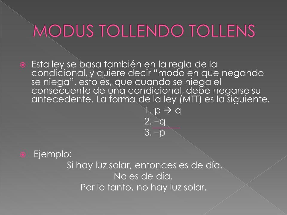 MODUS TOLLENDO TOLLENS