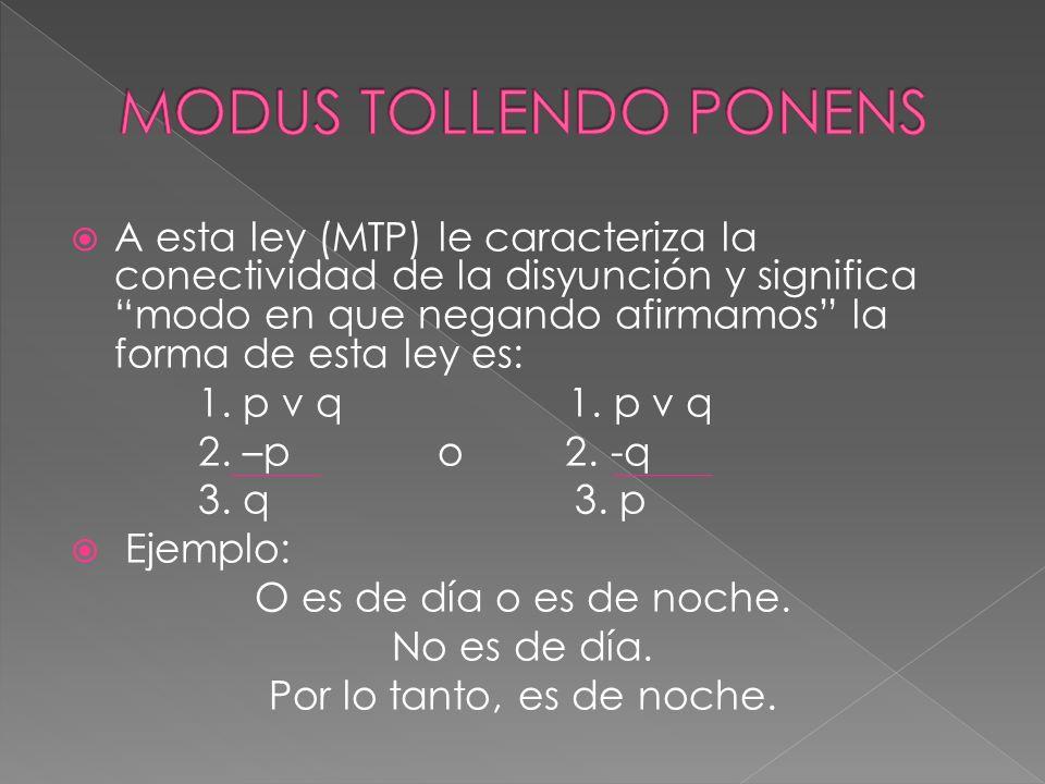 MODUS TOLLENDO PONENS