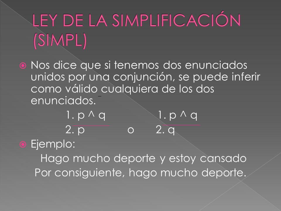 LEY DE LA SIMPLIFICACIÓN (SIMPL)