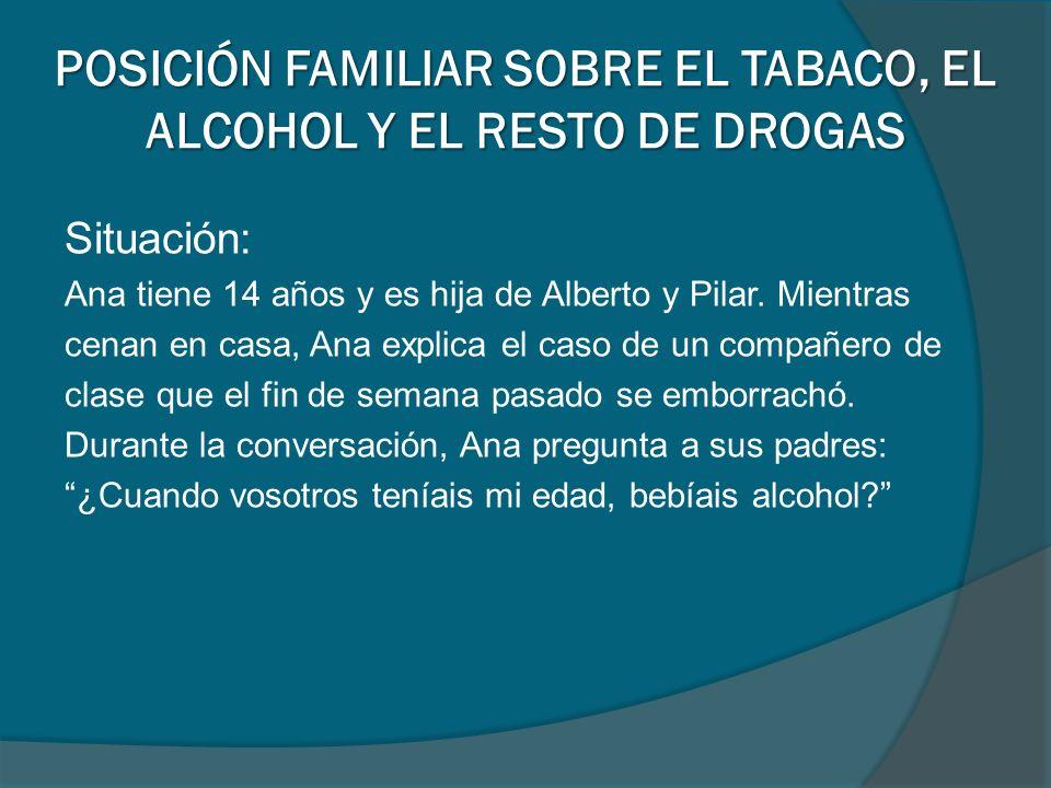 POSICIÓN FAMILIAR SOBRE EL TABACO, EL ALCOHOL Y EL RESTO DE DROGAS