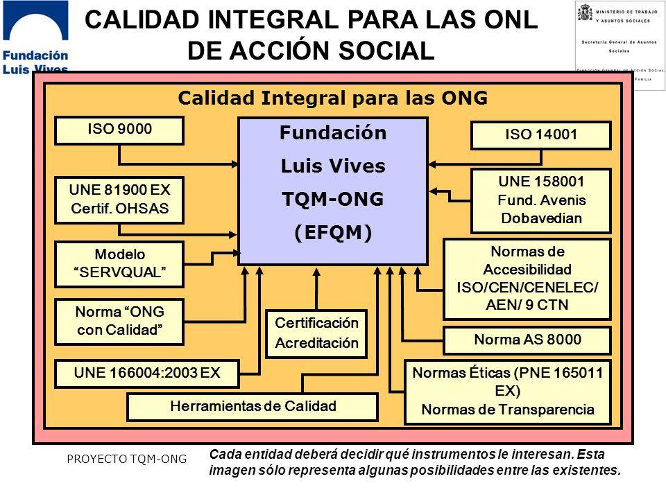 CALIDAD INTEGRAL PARA LAS ONL DE ACCIÓN SOCIAL