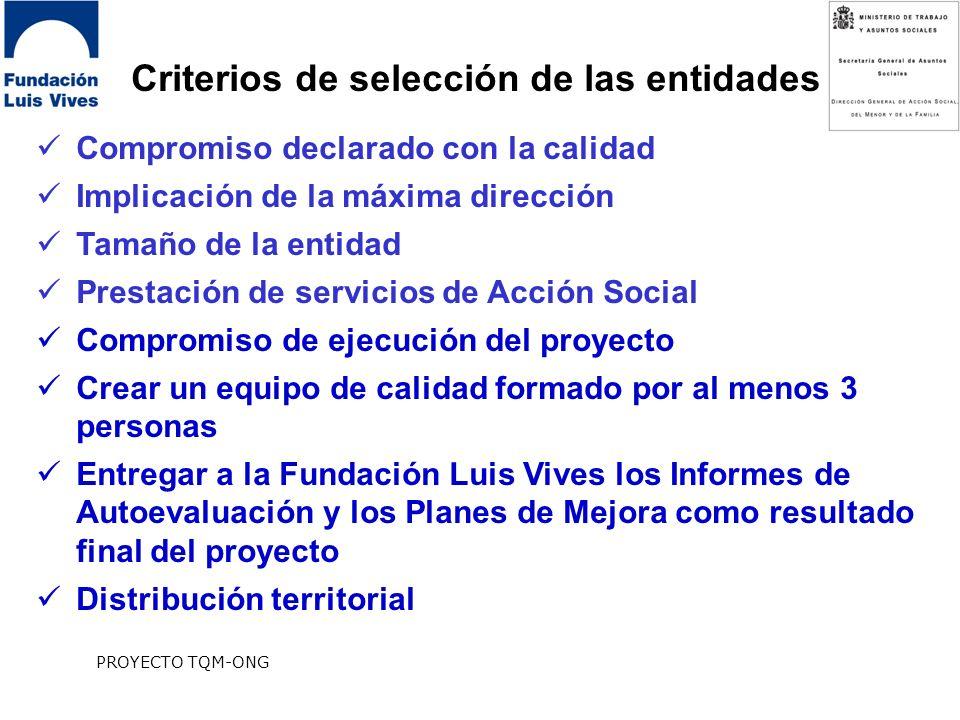 Criterios de selección de las entidades