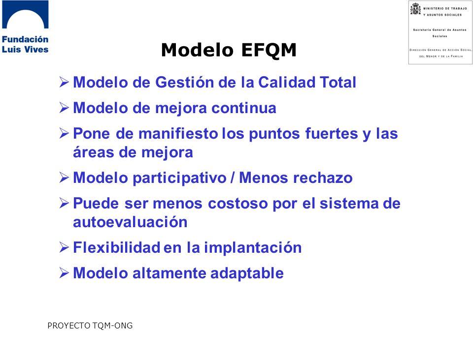 Modelo EFQM Modelo de Gestión de la Calidad Total