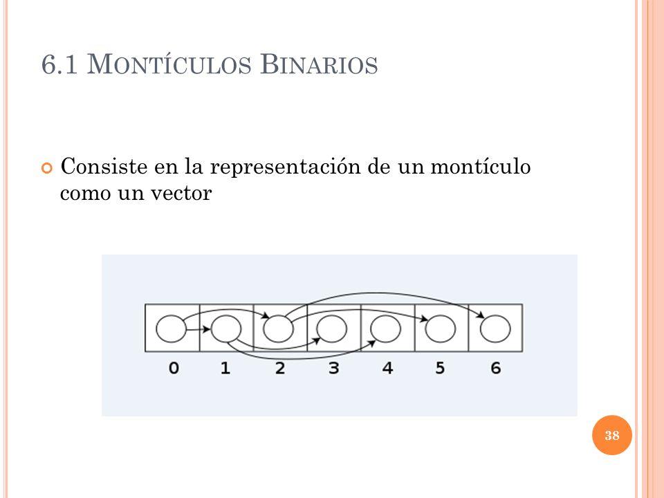 6.1 Montículos Binarios Consiste en la representación de un montículo como un vector