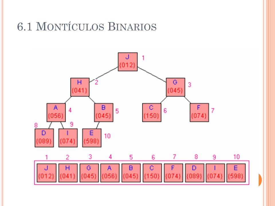 6.1 Montículos Binarios