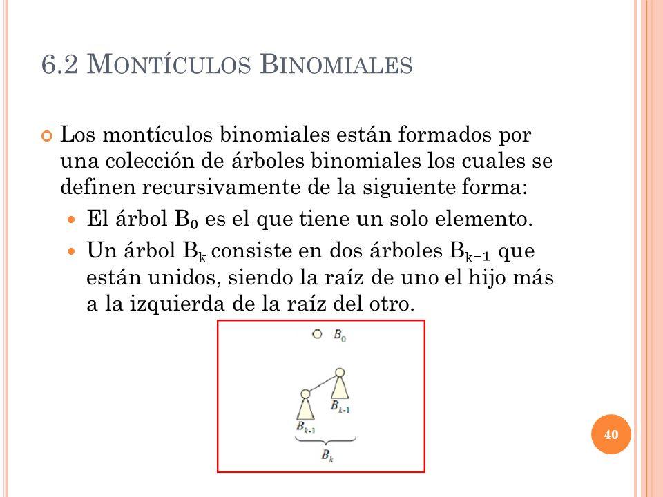 6.2 Montículos Binomiales