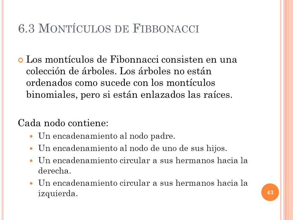 6.3 Montículos de Fibbonacci