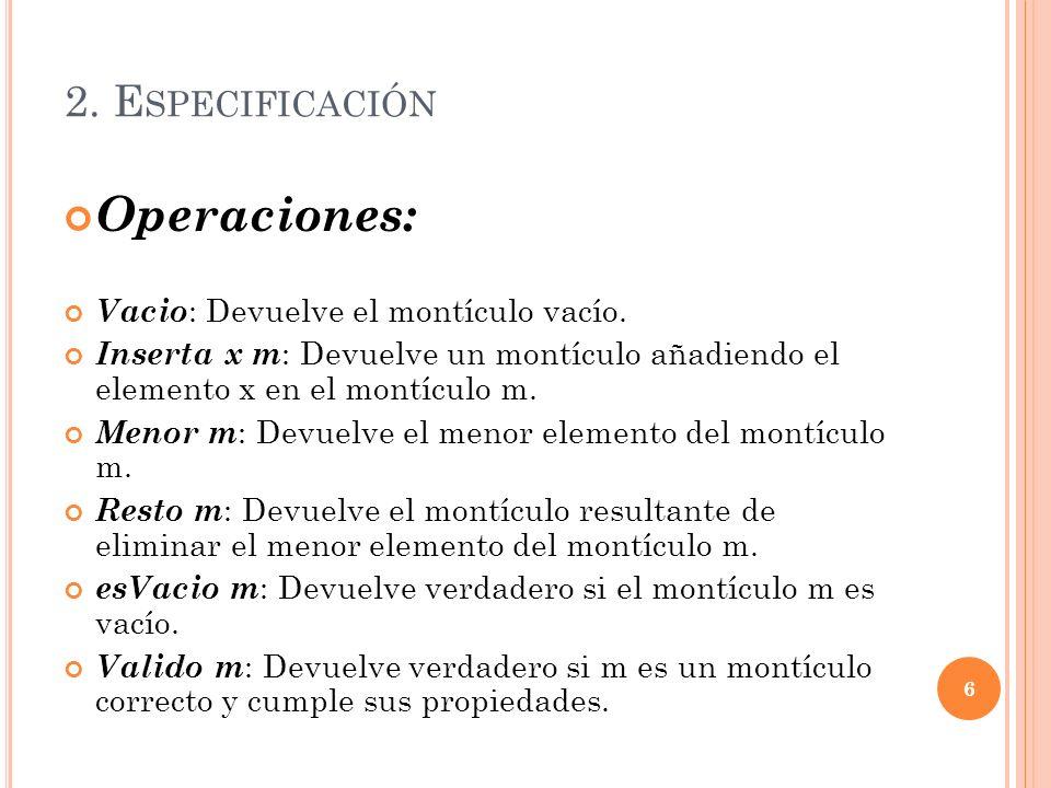 Operaciones: 2. Especificación Vacio: Devuelve el montículo vacío.