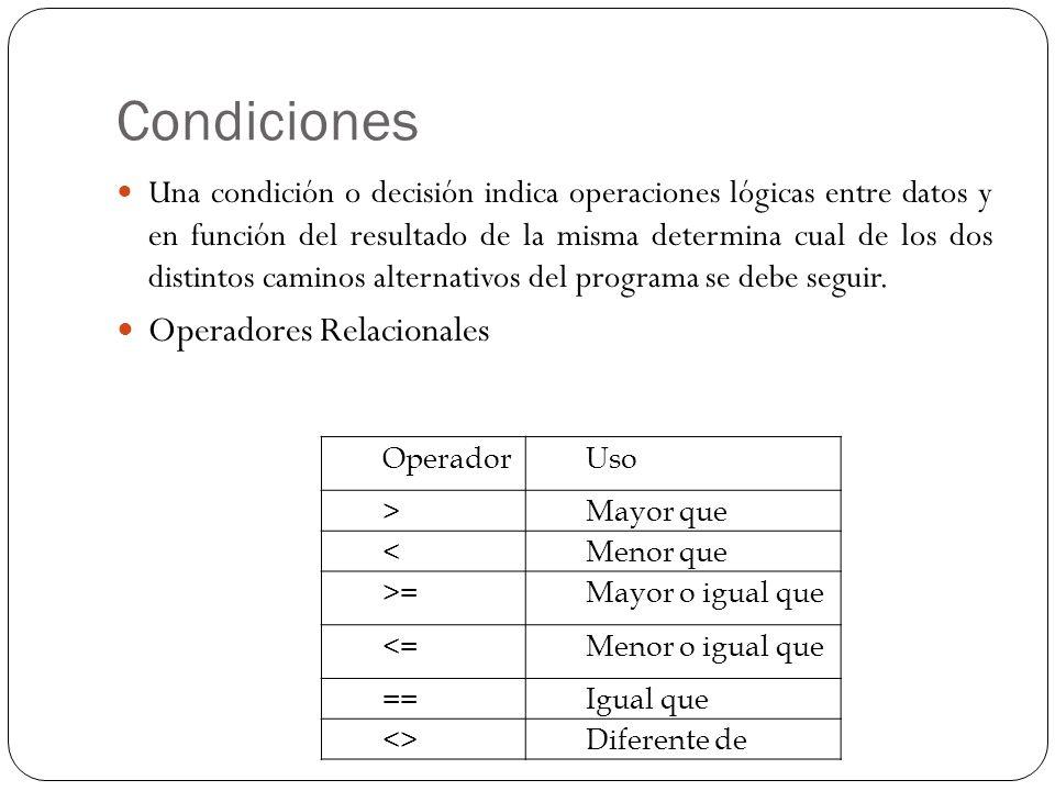 Condiciones Operadores Relacionales