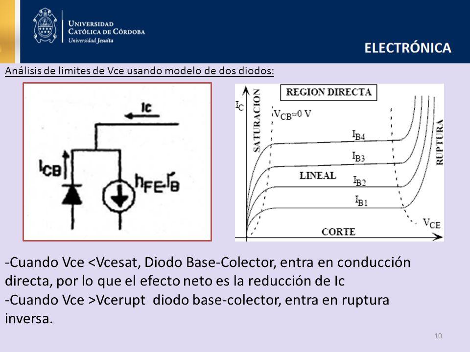 -Cuando Vce >Vcerupt diodo base-colector, entra en ruptura inversa.