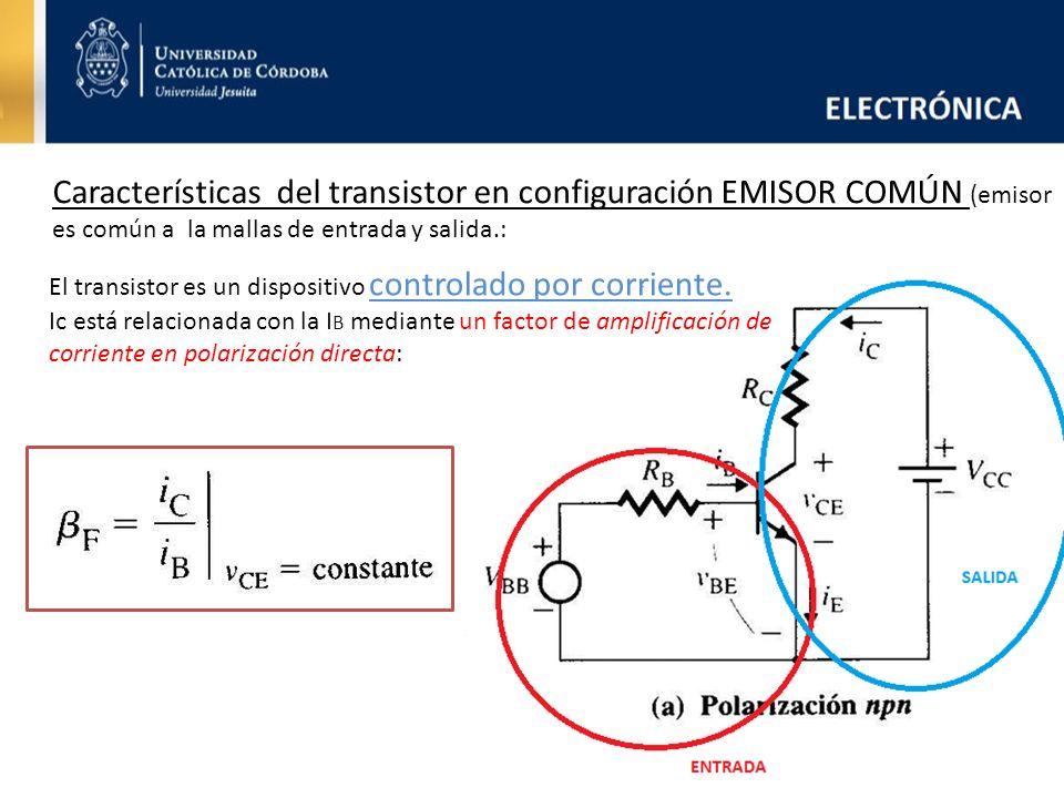Características del transistor en configuración EMISOR COMÚN (emisor es común a la mallas de entrada y salida.: