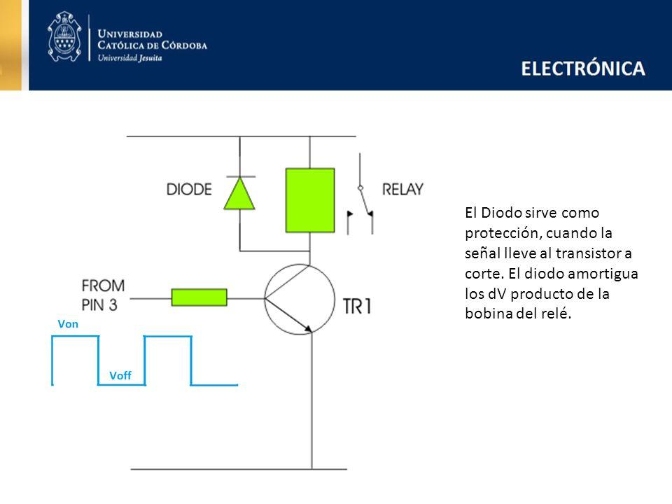 El Diodo sirve como protección, cuando la señal lleve al transistor a corte.
