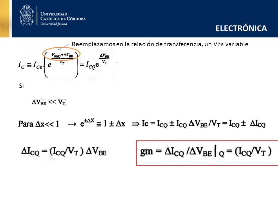 Reemplazamos en la relación de transferencia, un Vbe variable