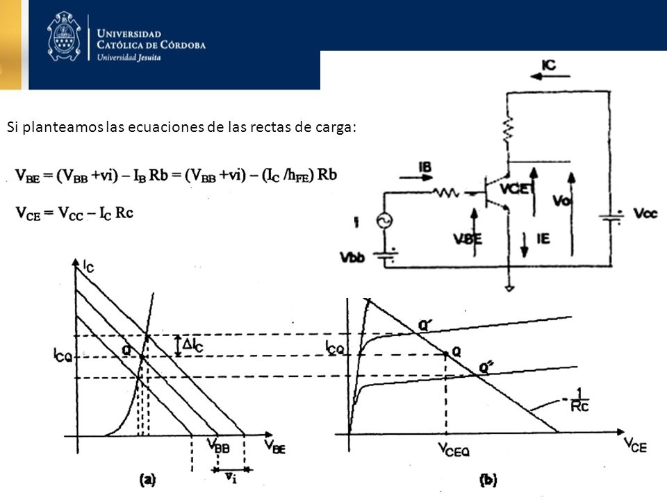 Si planteamos las ecuaciones de las rectas de carga: