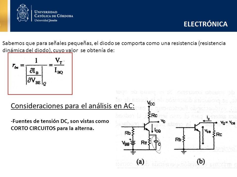 Consideraciones para el análisis en AC: