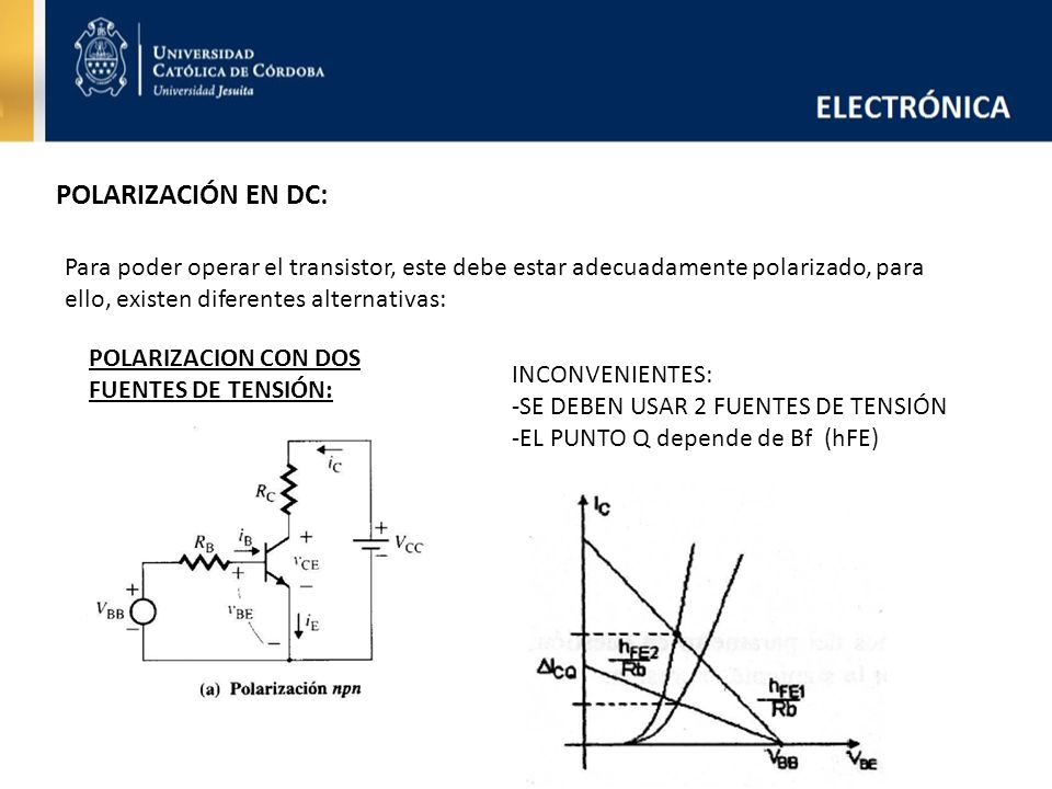 POLARIZACIÓN EN DC:Para poder operar el transistor, este debe estar adecuadamente polarizado, para ello, existen diferentes alternativas: