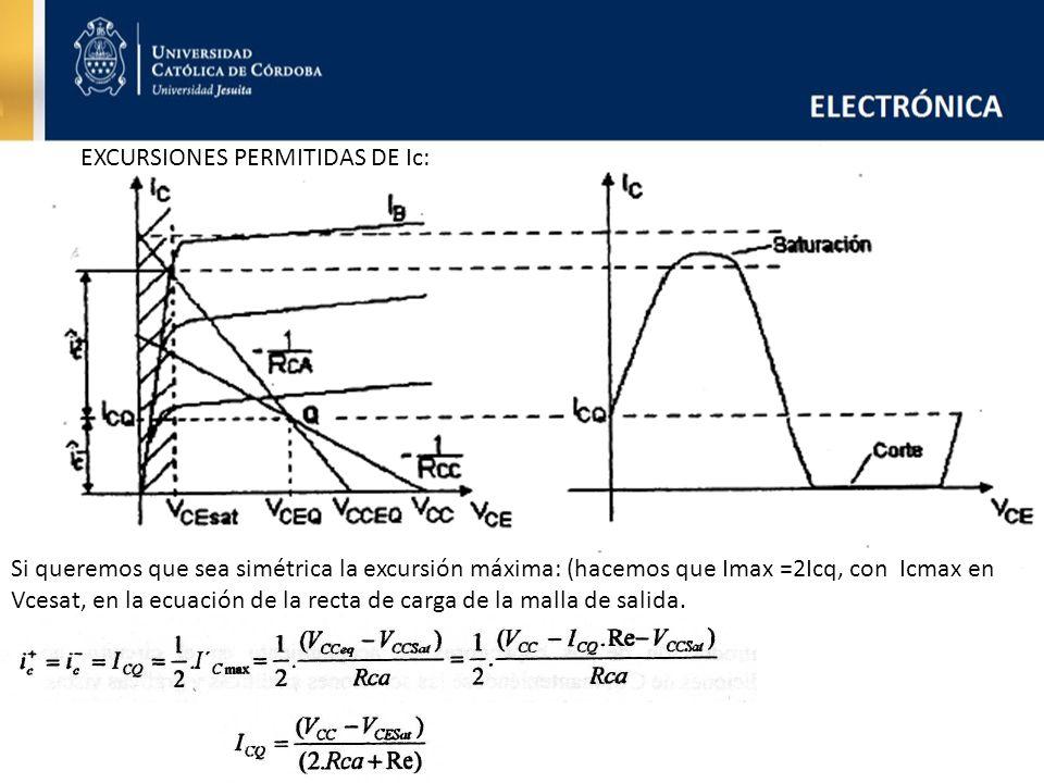 EXCURSIONES PERMITIDAS DE Ic: