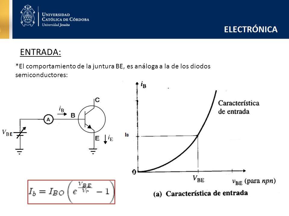 ENTRADA: *El comportamiento de la juntura BE, es análoga a la de los diodos semiconductores:
