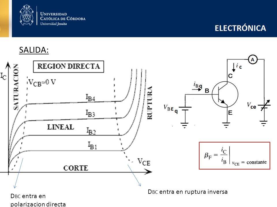 SALIDA: DBC entra en ruptura inversa DBC entra en polarizacion directa
