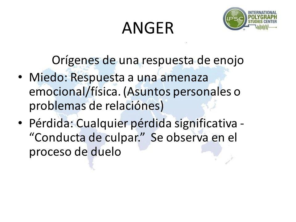 Orígenes de una respuesta de enojo