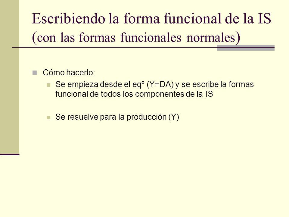 Escribiendo la forma funcional de la IS (con las formas funcionales normales)
